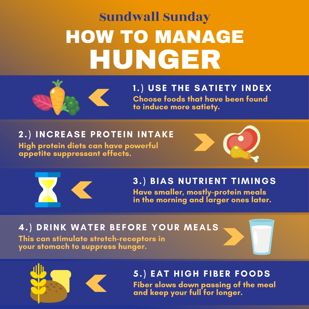 How to manage hunger